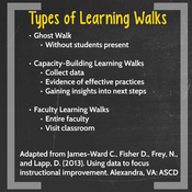Learning Walks as a Collaborative Tool