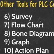 SMART Goals and Improvement Tools