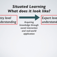 Networked Learning Theory, Situated Learning Theory and Collaborative Teaching and Learning