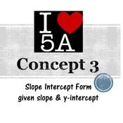 Chapter 5a, Concept 3 - Slope Intercept Form