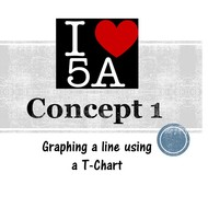Chapter 5a, Concept 1 - Graphing with a T-Chart