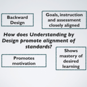 Promoting Alignment Through UbD and Backwards Design