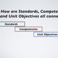Standards, Competencies, and Objectives