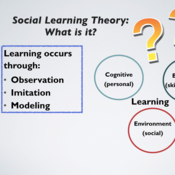 21st Century Learning Theories