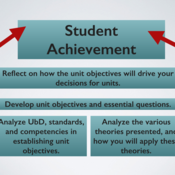"""Introduction to  """"Developing Unit Objectives that Integrate Technology within Instruction"""""""