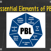 Reviewing Problem Based Learning