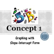 Chapter 5b, Concept 1 - Graphing with Slope-Intercept Form