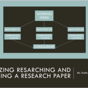 Organizing Researching and Outlining a Research Paper