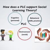 PLCs and Social Learning Theory