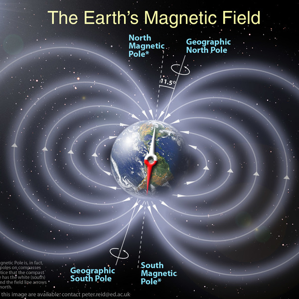Magnets and Magnetism