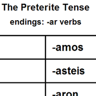 Spanish Preterite Tense Verb Conjugation of -ar Ending Verbs