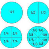 Fractions that Add to One, 6-2, 4th