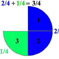 Mixed Numbers and Fractions Greater Than 1, 6-4, 4th