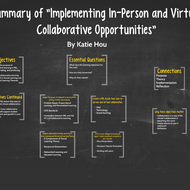 "Summary of ""Implementing In-Person and Virtual Collaborative Opportunities"""
