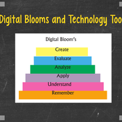 Using Digital Blooms to Develop Learning Objectives