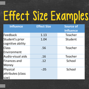 Standards-Based Instruction and Evaluation Theories