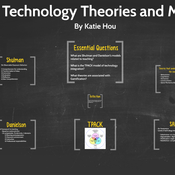 Technology Theories and Models