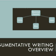 Argumentative Writing Overview