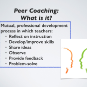 Introduction to Peer Coaching