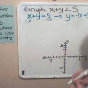 Graphing an Inequality