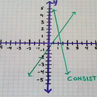 Consistent and Inconsistent Equations