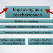 """Introduction to """"Apply Coaching Models and Techniques to Improve Professional Practice."""""""