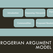 Rogerian Argument Model
