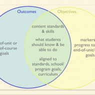 Outcomes and Competencies