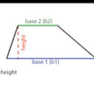 CC Geometry Unit 4.1 Notes #3 Areas of Parallelograms and Trapezoids