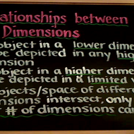 Relationships Between Dimensions
