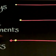 Rays Line Segments and Lines