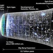 P1 6.5 The Big Bang