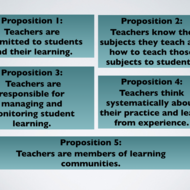 Teacher Standards and their relevance for Teacher Evalaution