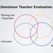 Danielson Teacher Evaluation Model
