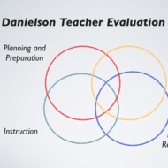 Danielson Teacher Evaluation Model