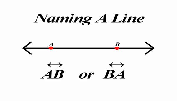 Naming Lines