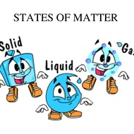 States Of Matter Tutorial