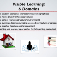 Visible Learning and Teacher Evaluation