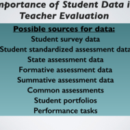 Using Data to Guide Improvement