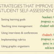 Helping Students Learn to Self-Assess and Track Their Own Progress