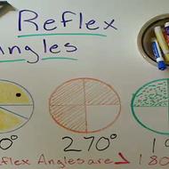 Reflex Angles