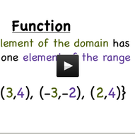 Virtual Nerd Videos - All About Functions