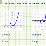 Determine the Domain and Range of the Graph of a Function