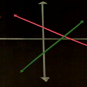Nonparallel Lines