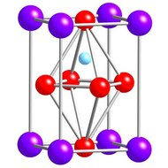 Crystal Structures. Elasticity and Deformation