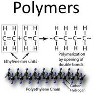 Polymers and Fiber Reinforced Polymers