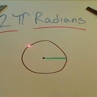 Two Pi Radians