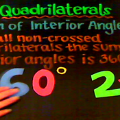 Interior Angles of a Quadrilateral