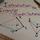 Irregular Quadrilaterals