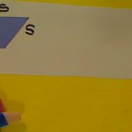 Perimeter of a Rhombus
